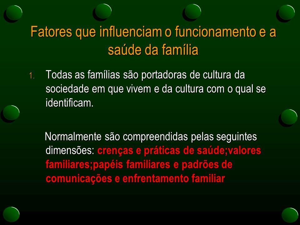 Fatores que influenciam o funcionamento e a saúde da família 1. Todas as famílias são portadoras de cultura da sociedade em que vivem e da cultura com