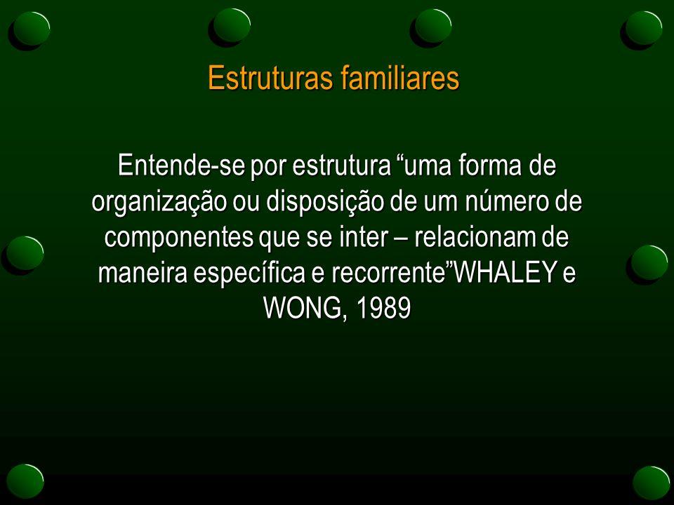 Estruturas familiares Entende-se por estrutura uma forma de organização ou disposição de um número de componentes que se inter – relacionam de maneira específica e recorrente WHALEY e WONG, 1989