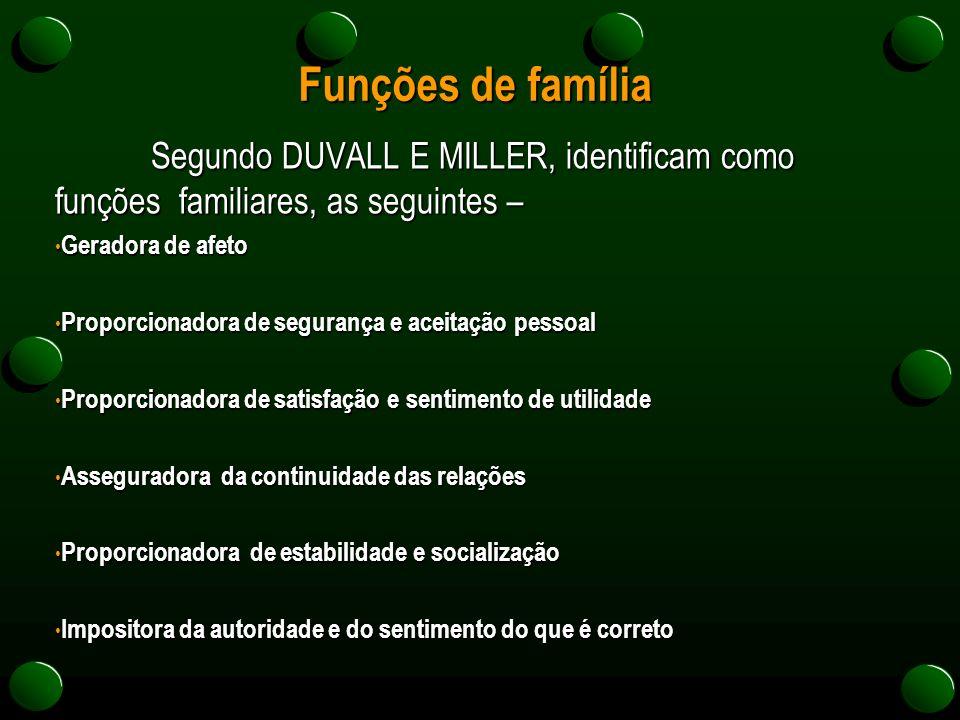 Funções de família Segundo DUVALL E MILLER, identificam como funções familiares, as seguintes – Geradora de afeto Geradora de afeto Proporcionadora de