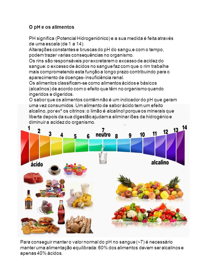 O pH e os alimentos PH significa (Potencial Hidrogeniónico) e a sua medida é feita através de uma escala (de 1 a 14).