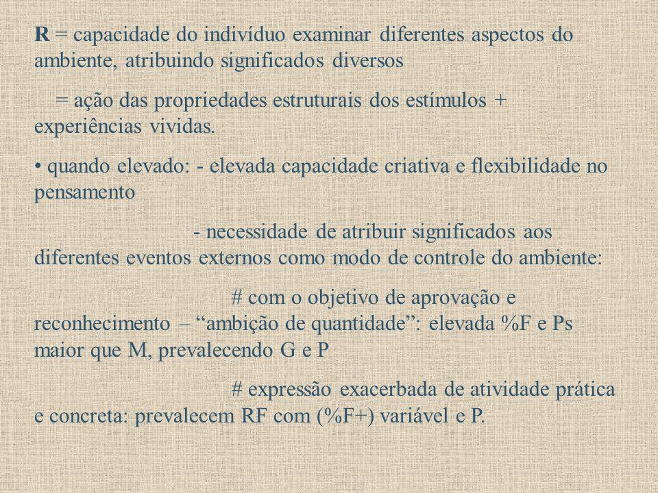 R = capacidade do indivíduo examinar diferentes aspectos do ambiente, atribuindo significados diversos = ação das propriedades estruturais dos estímul