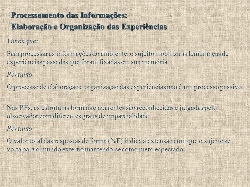 Processamento das Informações: Elaboração e Organização das Experiências Vimos que: Para processar as informações do ambiente, o sujeito mobiliza as l