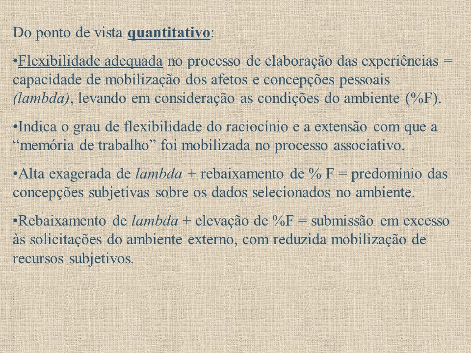 Do ponto de vista quantitativo: Flexibilidade adequada no processo de elaboração das experiências = capacidade de mobilização dos afetos e concepções