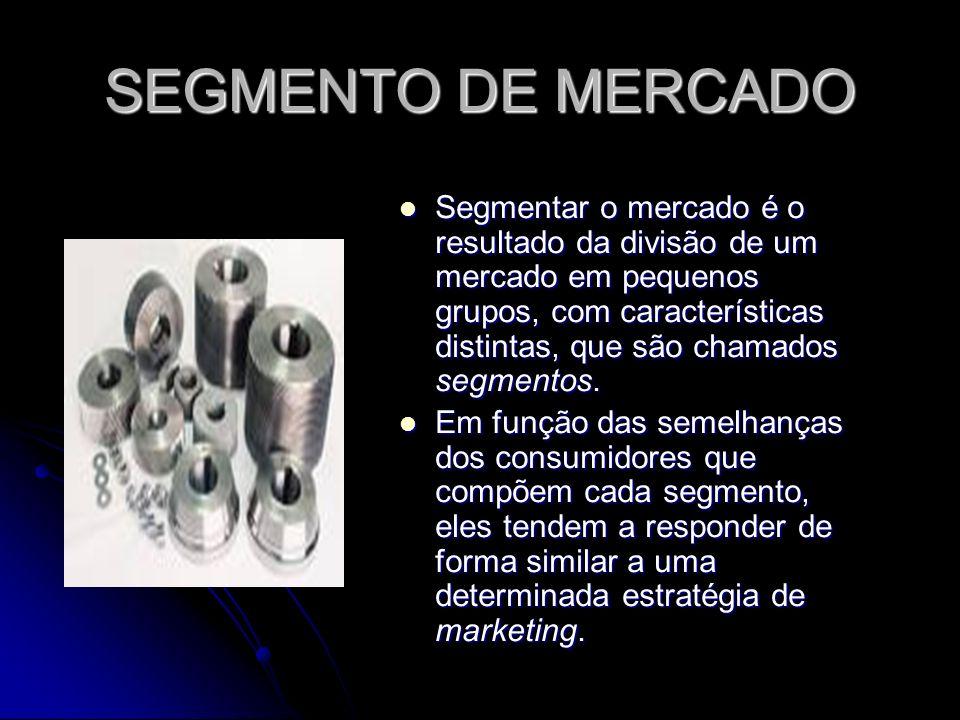 SEGMENTO DE MERCADO Segmentar o mercado é o resultado da divisão de um mercado em pequenos grupos, com características distintas, que são chamados segmentos.