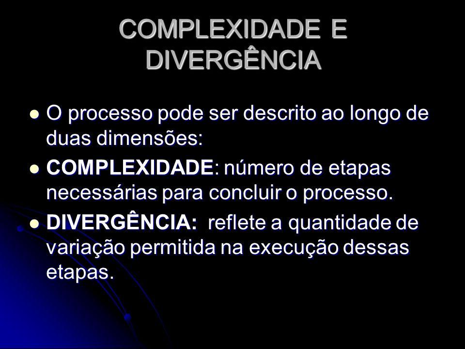 COMPLEXIDADE E DIVERGÊNCIA O processo pode ser descrito ao longo de duas dimensões: O processo pode ser descrito ao longo de duas dimensões: COMPLEXIDADE: número de etapas necessárias para concluir o processo.