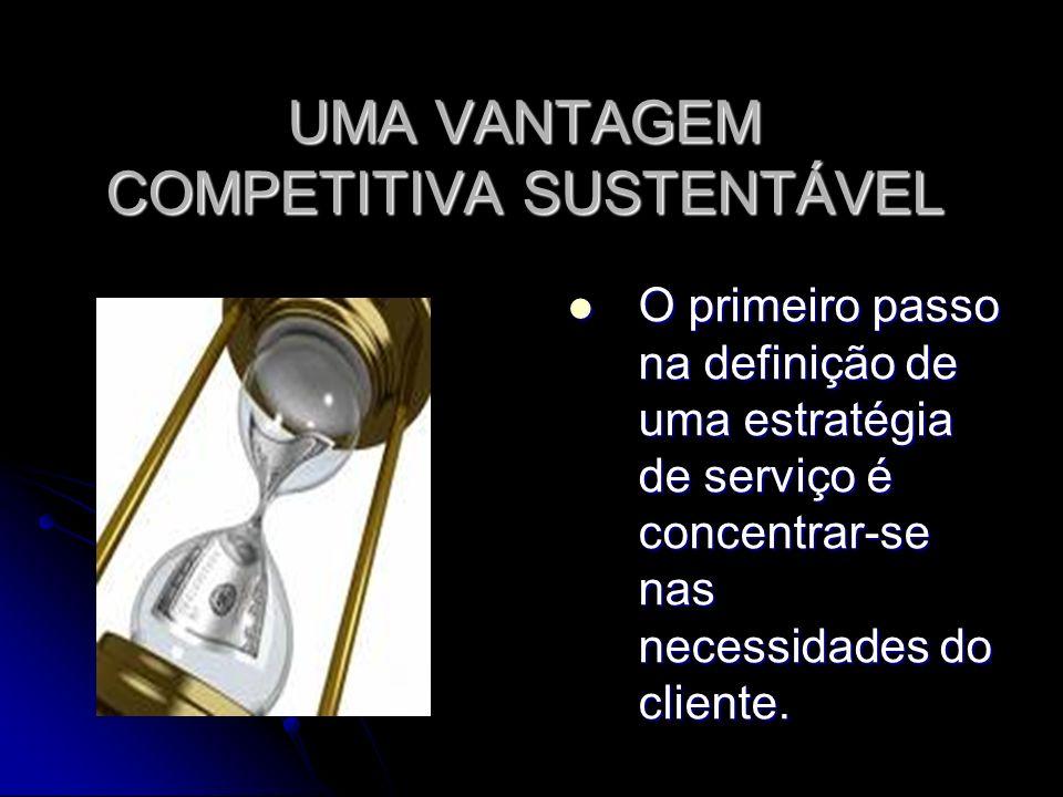 UMA VANTAGEM COMPETITIVA SUSTENTÁVEL O primeiro passo na definição de uma estratégia de serviço é concentrar-se nas necessidades do cliente.