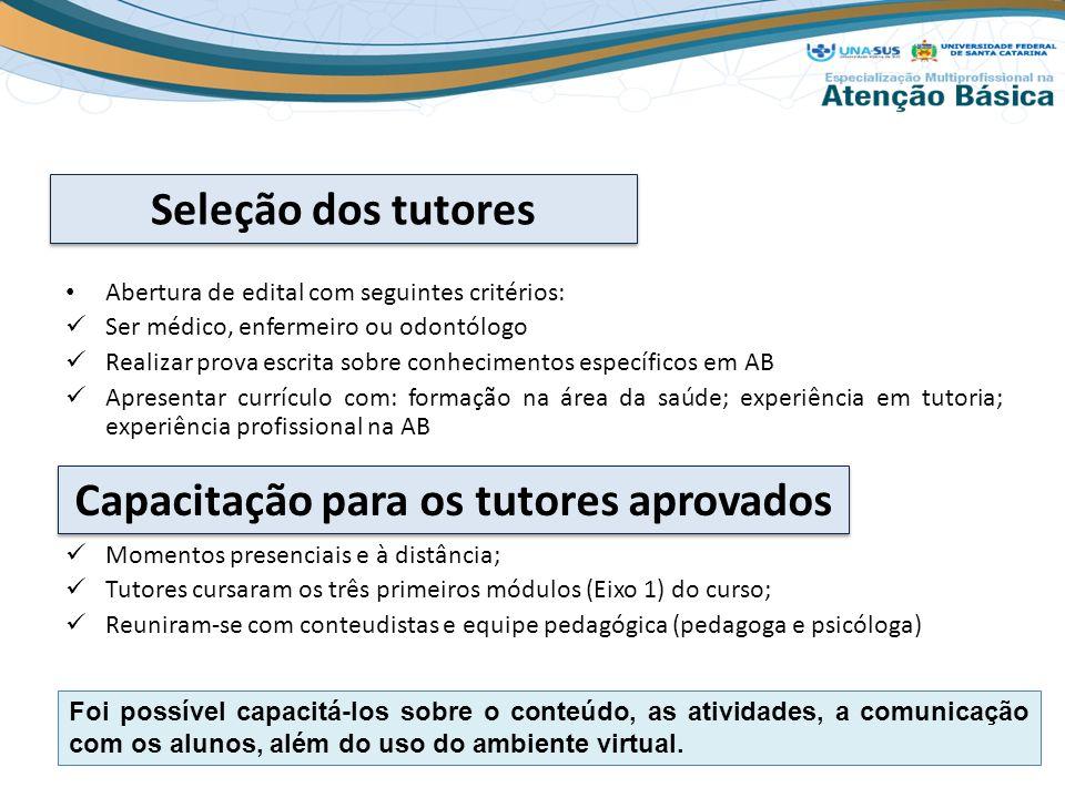 Abertura de edital com seguintes critérios: Ser médico, enfermeiro ou odontólogo Realizar prova escrita sobre conhecimentos específicos em AB Apresent