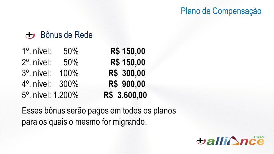Bônus de Rede Plano de Compensação 1º.nível: 50% R$ 150,00 2º.