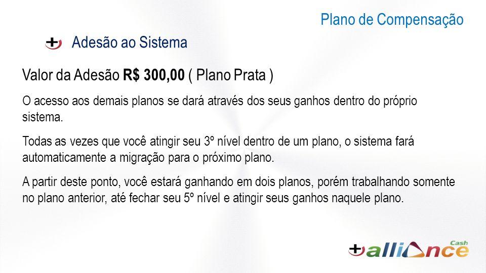 Adesão ao Sistema Plano de Compensação Valor da Adesão R$ 300,00 ( Plano Prata ) O acesso aos demais planos se dará através dos seus ganhos dentro do próprio sistema.