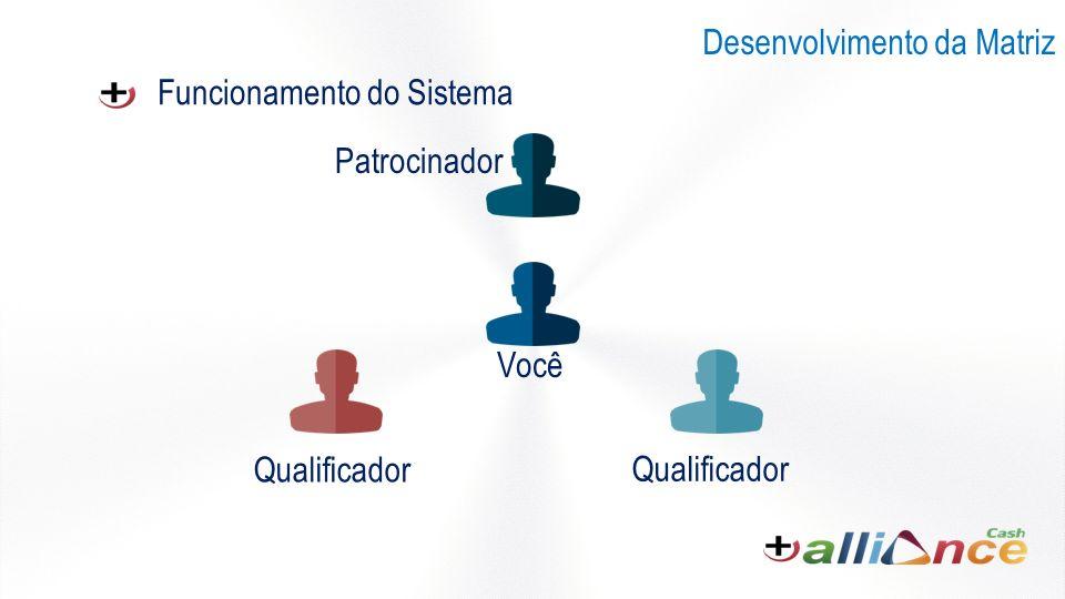 Funcionamento do Sistema Desenvolvimento da Matriz Patrocinador Você Qualificador