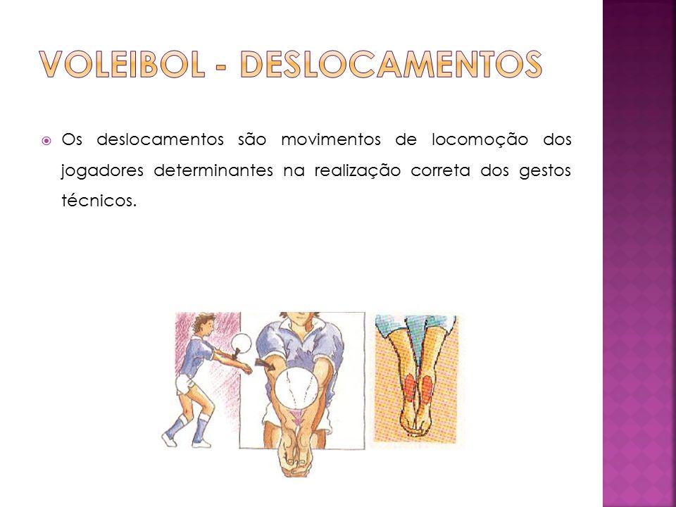  Os deslocamentos são movimentos de locomoção dos jogadores determinantes na realização correta dos gestos técnicos.