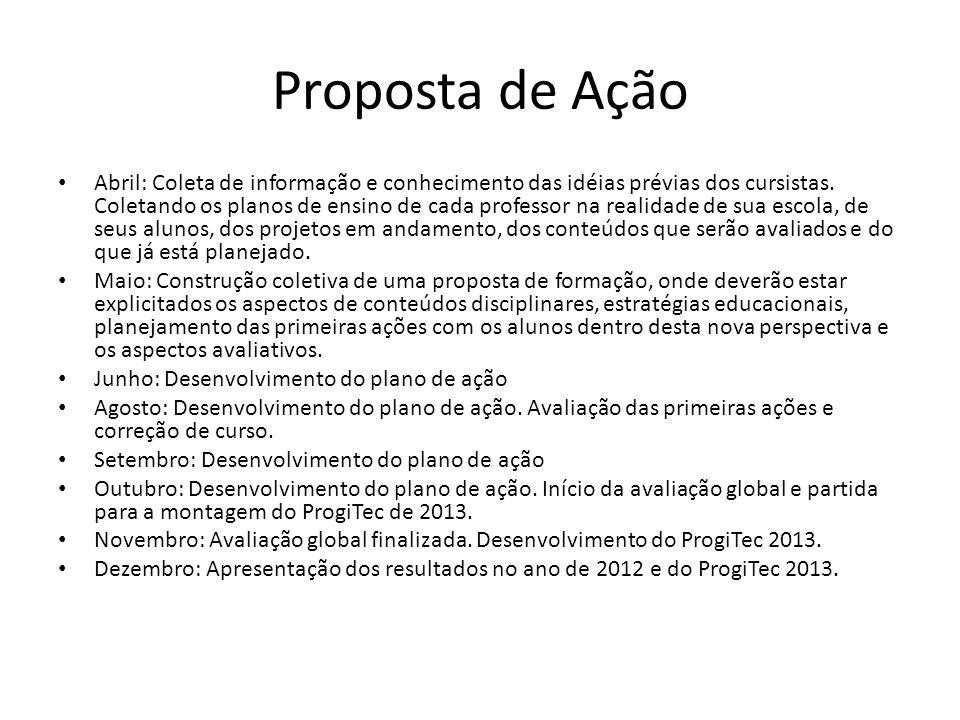 Proposta de Ação Abril: Coleta de informação e conhecimento das idéias prévias dos cursistas.