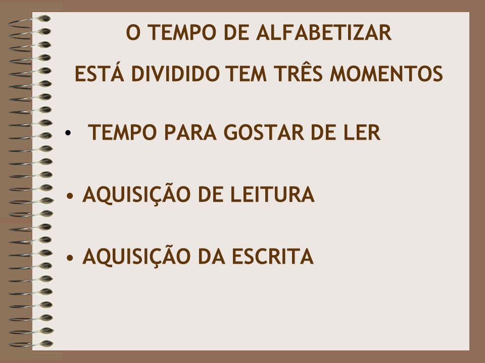 O TEMPO DE ALFABETIZAR ESTÁ DIVIDIDO TEM TRÊS MOMENTOS TEMPO PARA GOSTAR DE LER AQUISIÇÃO DE LEITURA AQUISIÇÃO DA ESCRITA