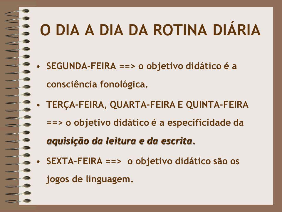 O DIA A DIA DA ROTINA DIÁRIA SEGUNDA-FEIRA ==> o objetivo didático é a consciência fonológica.
