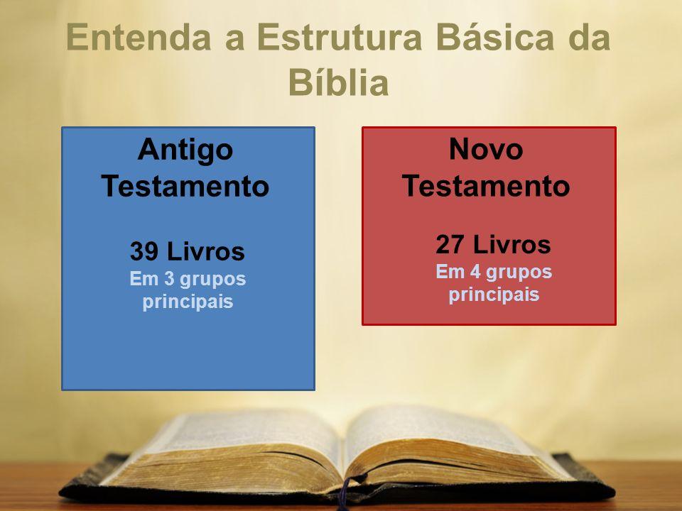 Entenda a Estrutura Básica da Bíblia Antigo Testamento Novo Testamento 39 Livros Em 3 grupos principais 27 Livros Em 4 grupos principais