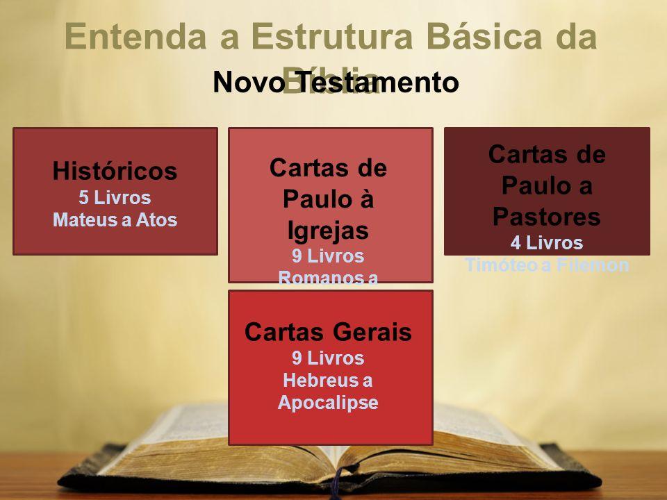 Entenda a Estrutura Básica da Bíblia Novo Testamento Históricos 5 Livros Mateus a Atos Cartas de Paulo à Igrejas 9 Livros Romanos a Tessalonissenses C
