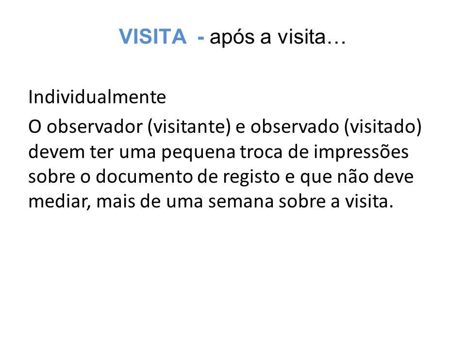 VISITA - após a visita… Individualmente O observador (visitante) e observado (visitado) devem ter uma pequena troca de impressões sobre o documento de registo e que não deve mediar, mais de uma semana sobre a visita.