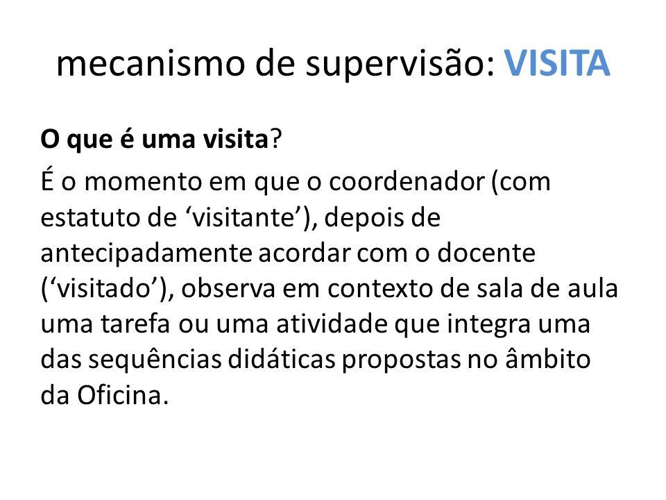 mecanismo de supervisão: VISITA O que é uma visita.