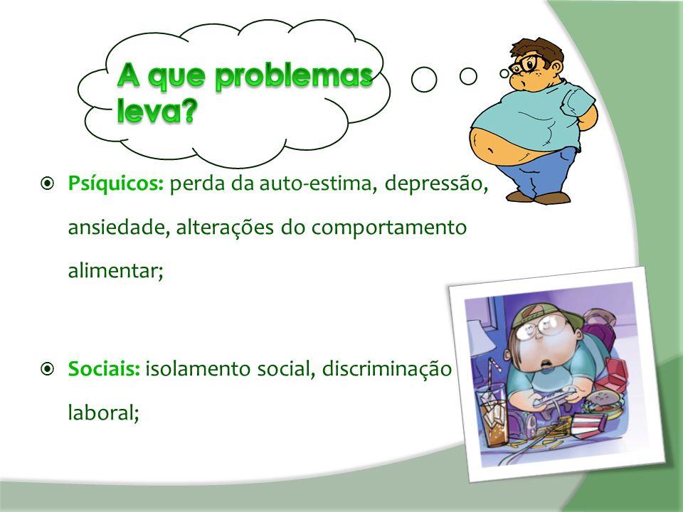 Psíquicos: perda da auto-estima, depressão, ansiedade, alterações do comportamento alimentar;  Sociais: isolamento social, discriminação laboral;