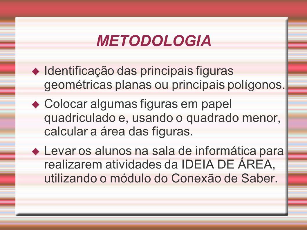 www.portal.santos.sp.gov.br/seduc Módulo - Conexão do Saber Ensino Fundamental I/EJA Ciclo I Disciplina - Matemática A ideia de Área REFERÊNCIAS