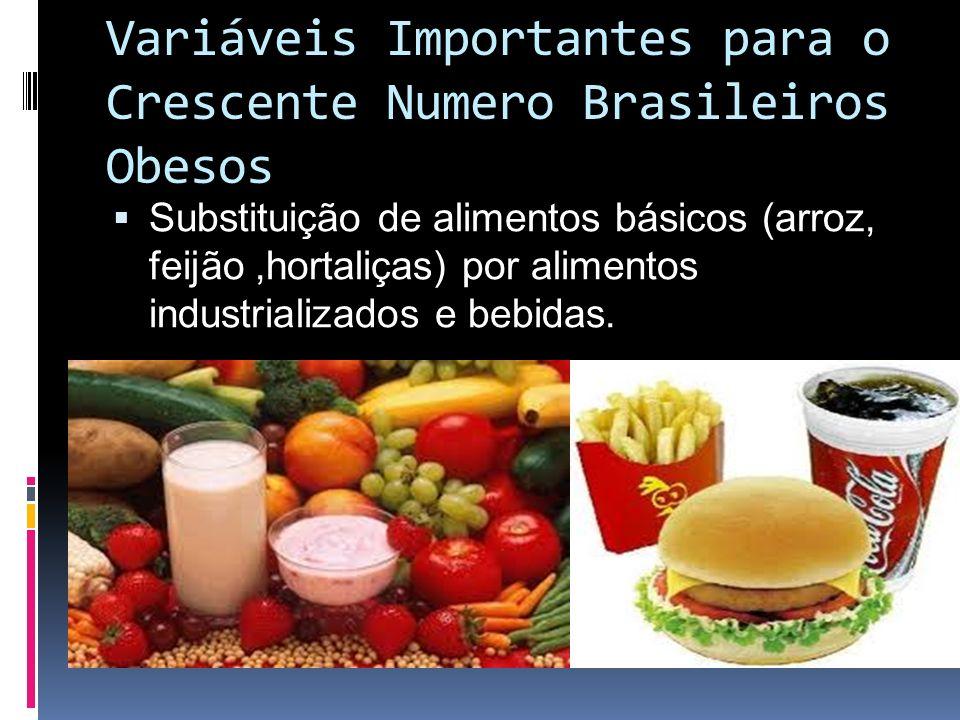 Variáveis Importantes para o Crescente Numero Brasileiros Obesos  Substituição de alimentos básicos (arroz, feijão,hortaliças) por alimentos industrializados e bebidas.
