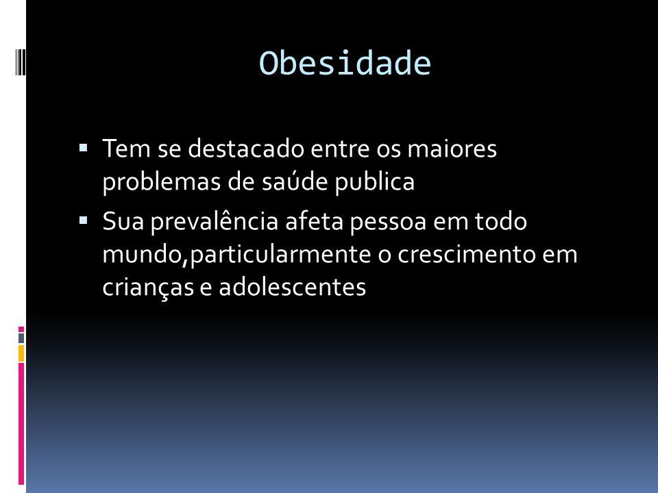 Obesidade  Tem se destacado entre os maiores problemas de saúde publica  Sua prevalência afeta pessoa em todo mundo,particularmente o crescimento em crianças e adolescentes
