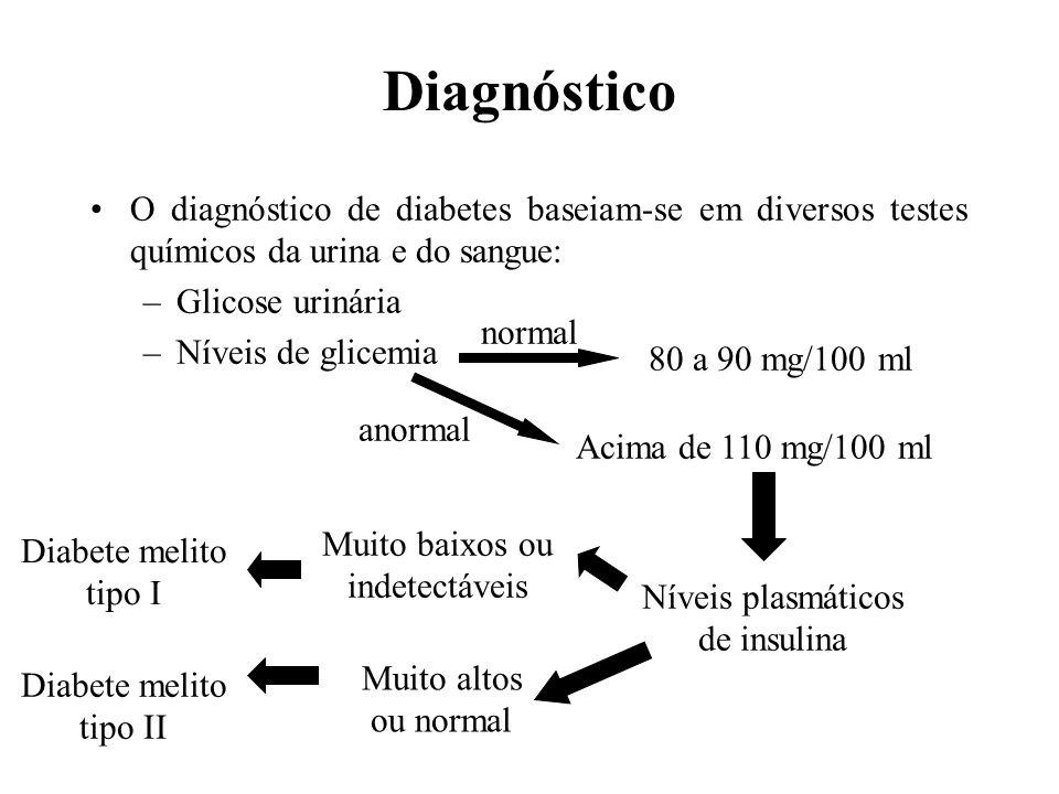 Diagnóstico O diagnóstico de diabetes baseiam-se em diversos testes químicos da urina e do sangue: –Glicose urinária –Níveis de glicemia 80 a 90 mg/10