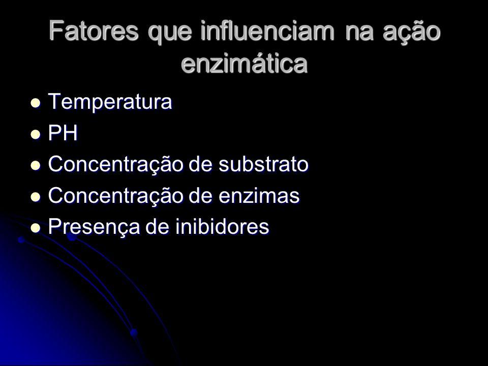 Fatores que influenciam na ação enzimática Temperatura Temperatura PH PH Concentração de substrato Concentração de substrato Concentração de enzimas Concentração de enzimas Presença de inibidores Presença de inibidores
