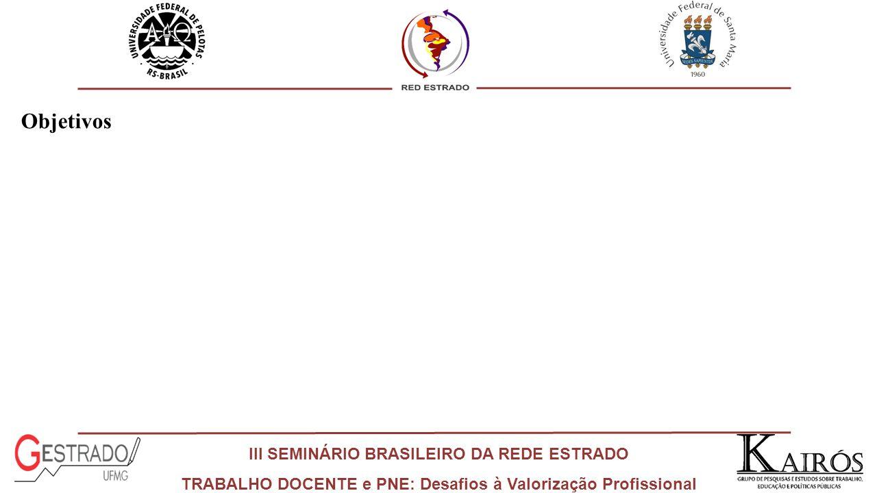III SEMINÁRIO BRASILEIRO DA REDE ESTRADO TRABALHO DOCENTE e PNE: Desafios à Valorização Profissional Objetivos
