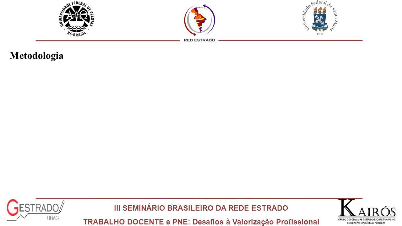 III SEMINÁRIO BRASILEIRO DA REDE ESTRADO TRABALHO DOCENTE e PNE: Desafios à Valorização Profissional Metodologia