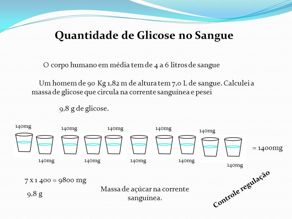 Quantidade de Glicose no Sangue O corpo humano em média tem de 4 a 6 litros de sangue Um homem de 90 Kg 1,82 m de altura tem 7,0 L de sangue.
