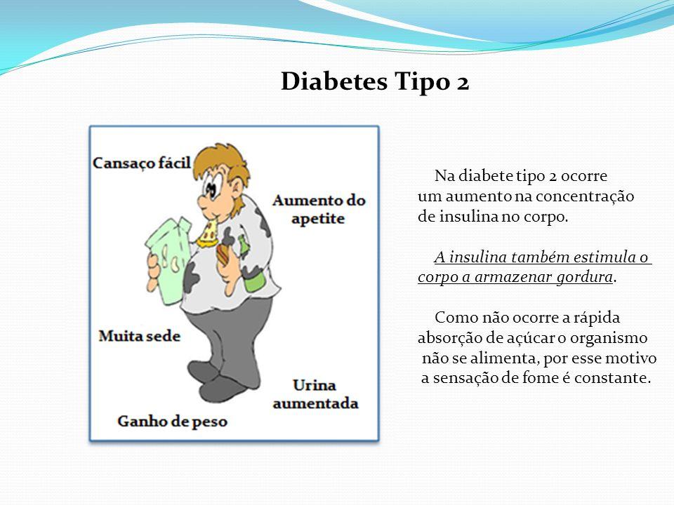 Diabetes Tipo 2 Na diabete tipo 2 ocorre um aumento na concentração de insulina no corpo. A insulina também estimula o corpo a armazenar gordura. Como
