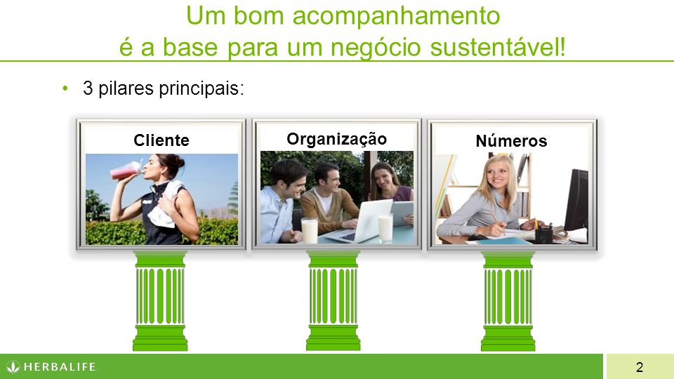 2 3 pilares principais: Cliente Organização Números Um bom acompanhamento é a base para um negócio sustentável!
