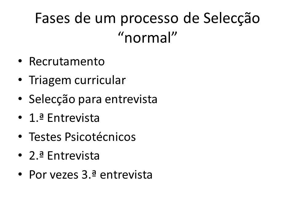 Fases de um processo de Selecção normal Recrutamento Triagem curricular Selecção para entrevista 1.ª Entrevista Testes Psicotécnicos 2.ª Entrevista Por vezes 3.ª entrevista