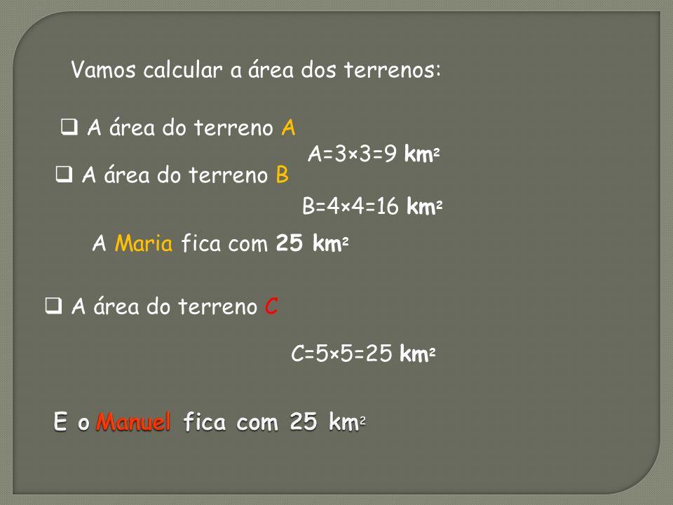 E o Manuel fica com 25 km 2 Vamos calcular a área dos terrenos:  A área do terreno A A=3×3=9 km 2  A área do terreno B B=4×4=16 km 2 A Maria fica com 25 km 2  A área do terreno C C=5×5=25 km 2