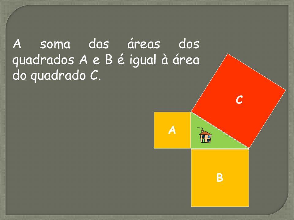 B A C A soma das áreas dos quadrados A e B é igual à área do quadrado C.