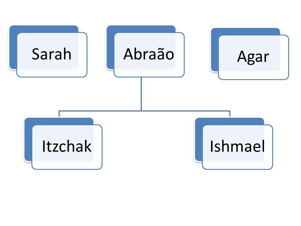 AbraãoItzchakIshmaelAgarSarah