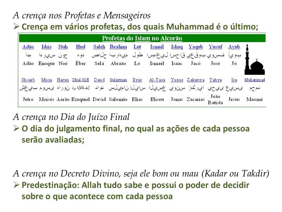 A crença nos Profetas e Mensageiros  Crença em vários profetas, dos quais Muhammad é o último; A crença no Dia do Juízo Final  O dia do julgamento final, no qual as ações de cada pessoa serão avaliadas; A crença no Decreto Divino, seja ele bom ou mau (Kadar ou Takdir)  Predestinação: Allah tudo sabe e possui o poder de decidir sobre o que acontece com cada pessoa