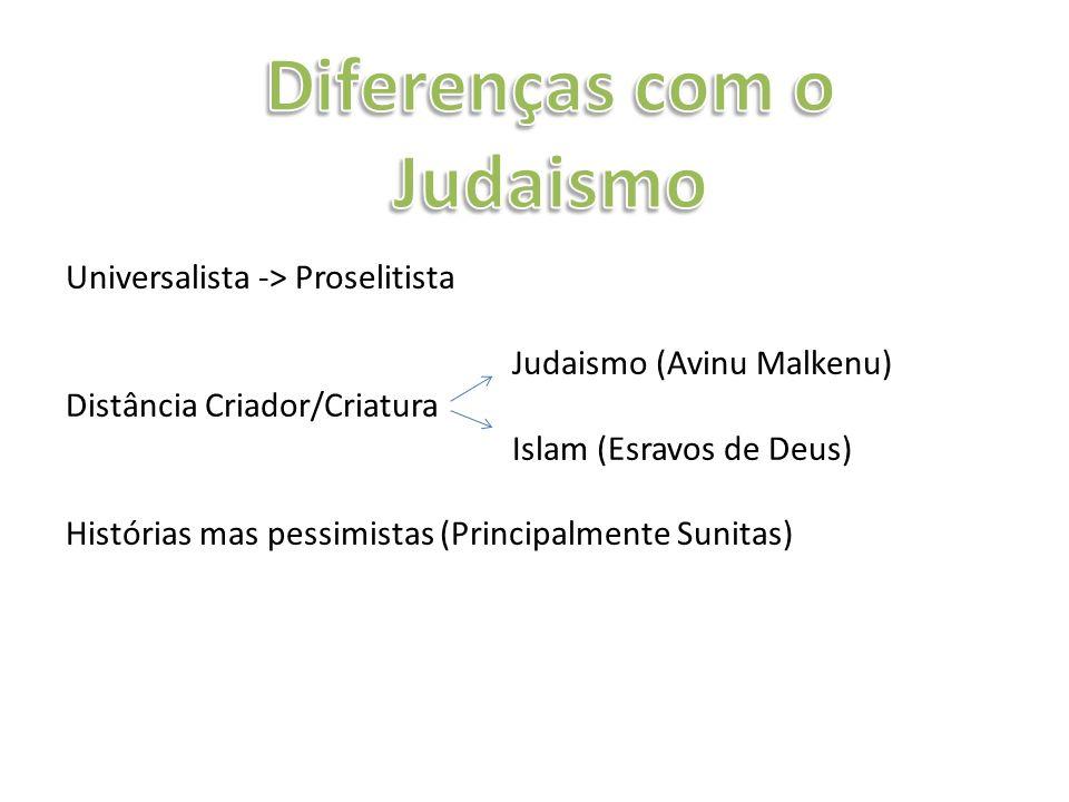 Universalista -> Proselitista Judaismo (Avinu Malkenu) Distância Criador/Criatura Islam (Esravos de Deus) Histórias mas pessimistas (Principalmente Sunitas)