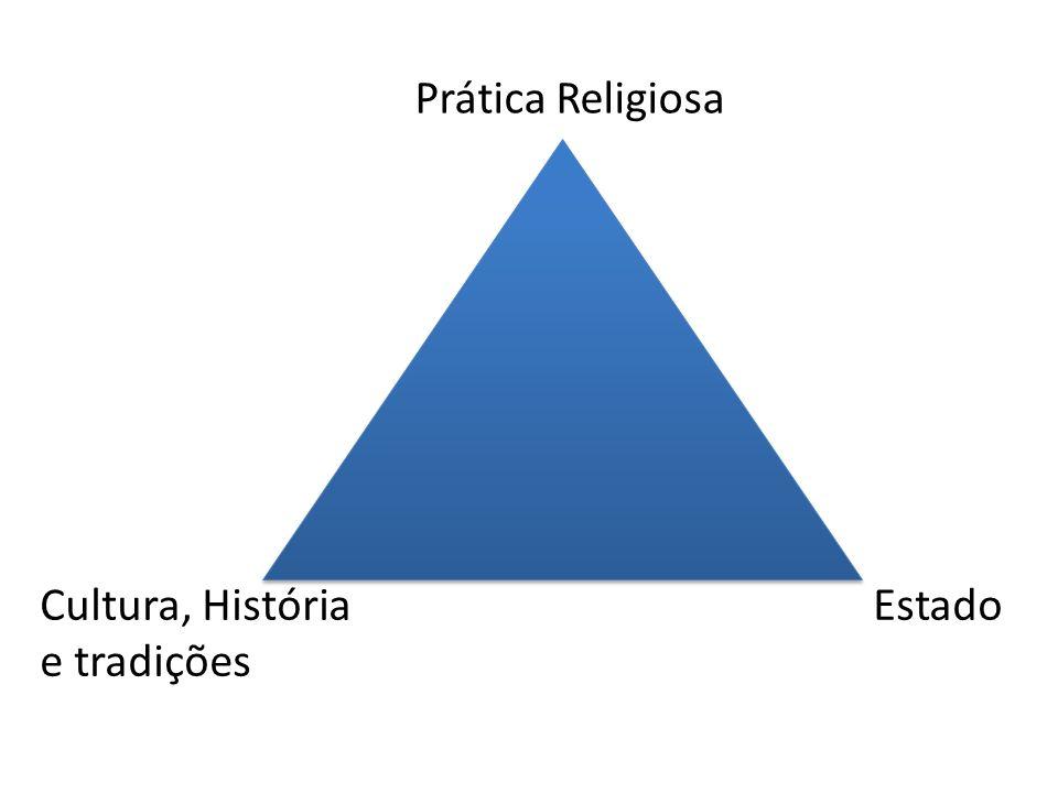 Prática Religiosa EstadoCultura, História e tradições