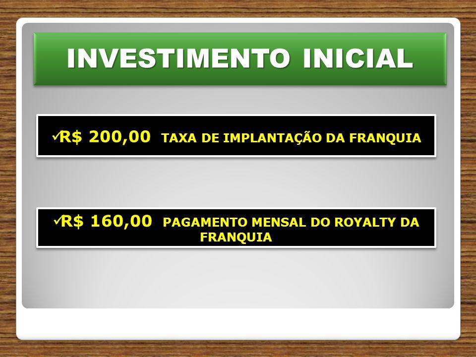 R$ 200,00 TAXA DE IMPLANTAÇÃO DA FRANQUIA R$ 200,00 TAXA DE IMPLANTAÇÃO DA FRANQUIA INVESTIMENTO INICIAL R$ 160,00 PAGAMENTO MENSAL DOROYALTY DA FRANQUIA R$ 160,00 PAGAMENTO MENSAL DO ROYALTY DA FRANQUIA