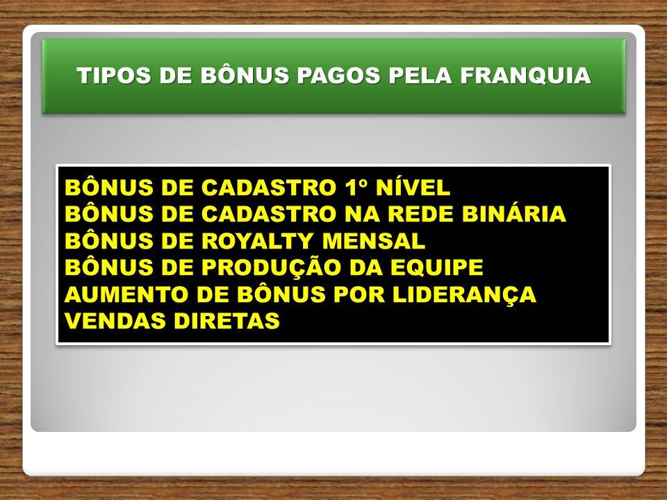 BÔNUS DE CADASTRO 1º NÍVEL BÔNUS DE CADASTRO NA REDE BINÁRIA BÔNUS DE ROYALTY MENSAL BÔNUS DE PRODUÇÃO DA EQUIPE AUMENTO DE BÔNUS POR LIDERANÇA VENDAS DIRETAS BÔNUS DE CADASTRO 1º NÍVEL BÔNUS DE CADASTRO NA REDE BINÁRIA BÔNUS DE ROYALTY MENSAL BÔNUS DE PRODUÇÃO DA EQUIPE AUMENTO DE BÔNUS POR LIDERANÇA VENDAS DIRETAS TIPOS DE BÔNUS PAGOS PELA FRANQUIA