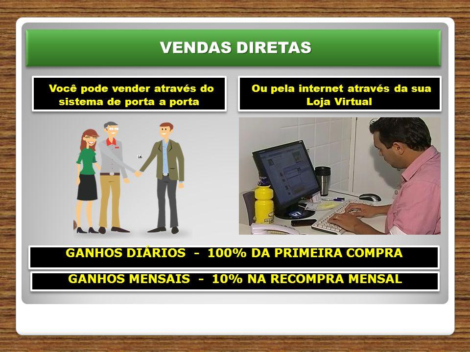 VENDAS DIRETAS VENDAS DIRETAS Você pode vender através do sistema de porta a porta Você pode vender através do sistema de porta a porta Ou pela internet através da sua Loja Virtual Ou pela internet através da sua Loja Virtual GANHOS DIÁRIOS - 100% DA PRIMEIRA COMPRA GANHOS MENSAIS - 10% NA RECOMPRA MENSAL