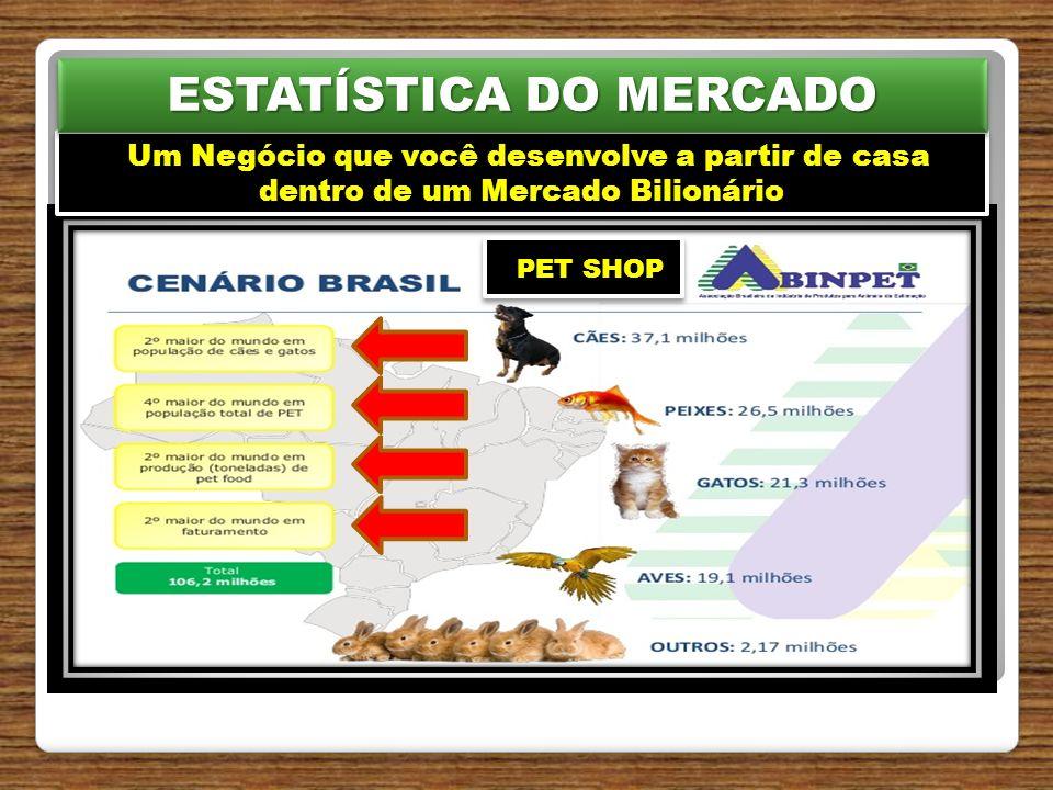 Um Negócio que você desenvolve a partir de casa dentro de um Mercado Bilionário Um Negócio que você desenvolve a partir de casa dentro de um Mercado Bilionário ESTATÍSTICA DO MERCADO PET SHOP PET SHOP