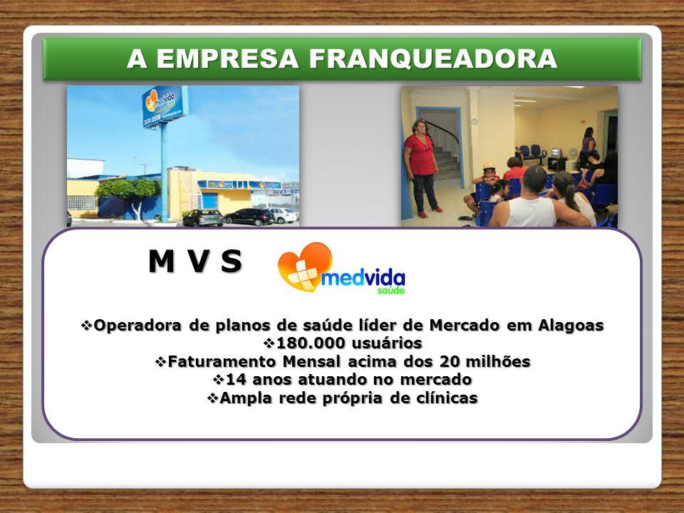 A EMPRESA FRANQUEADORA M V S M V S  Operadora de planos de saúde líder de Mercado em Alagoas  180.000 usuários  Faturamento Mensal acima dos 20 milhões  14 anos atuando no mercado  Ampla rede própria de clínicas