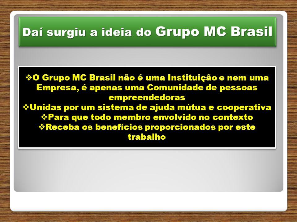 Daí surgiu a ideia do Grupo MC Brasil  O Grupo MC Brasil não é uma Instituição e nem uma Empresa, é apenas uma Comunidade de pessoas empreendedoras  Unidas por um sistema de ajuda mútua e cooperativa  Para que todo membro envolvido no contexto  Receba os benefícios proporcionados por este trabalho  O Grupo MC Brasil não é uma Instituição e nem uma Empresa, é apenas uma Comunidade de pessoas empreendedoras  Unidas por um sistema de ajuda mútua e cooperativa  Para que todo membro envolvido no contexto  Receba os benefícios proporcionados por este trabalho