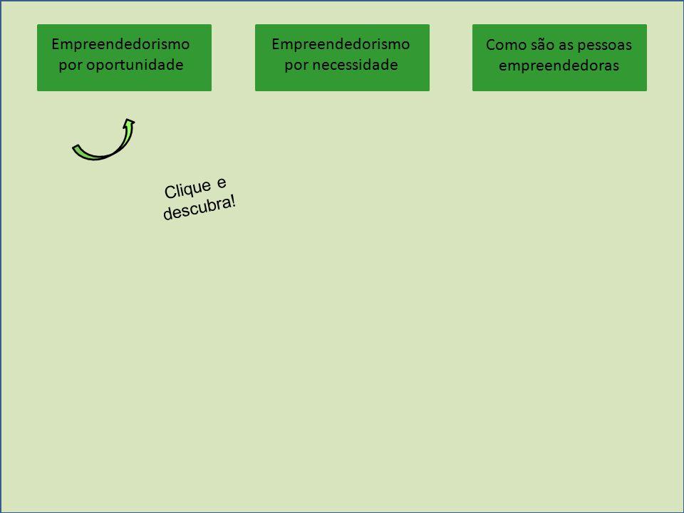 Empreendedorismo por oportunidade Empreendedorismo por necessidade Como são as pessoas empreendedoras Clique e descubra!