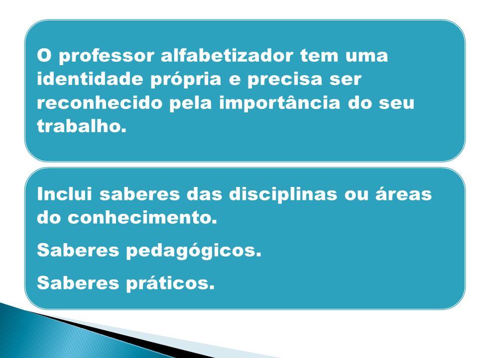 Criação da necessidade de estudo Elaboração de novas estratégias Análise e reflexão sobre o trabalho docente