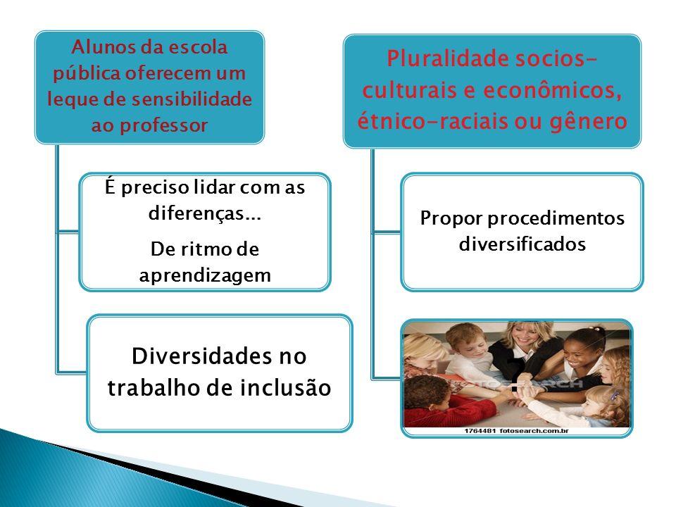  Discussão metodológica no conjunto de decisões relacionadas à alfabetização