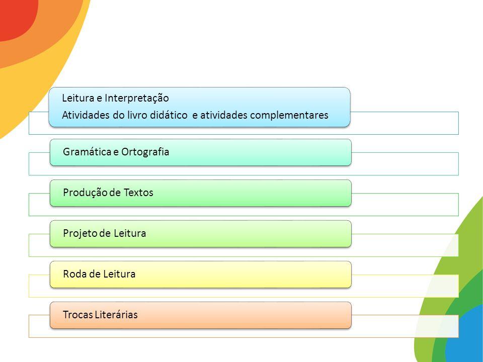 Leitura e Interpretação Atividades do livro didático e atividades complementares Gramática e OrtografiaProdução de TextosProjeto de LeituraRoda de LeituraTrocas Literárias
